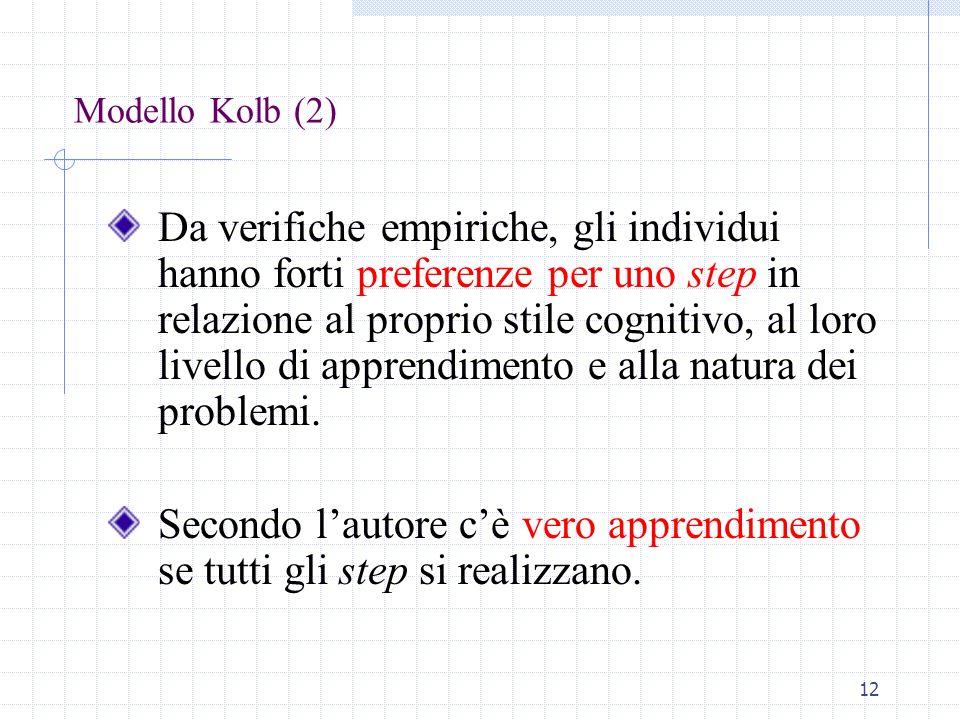 Modello Kolb (2)