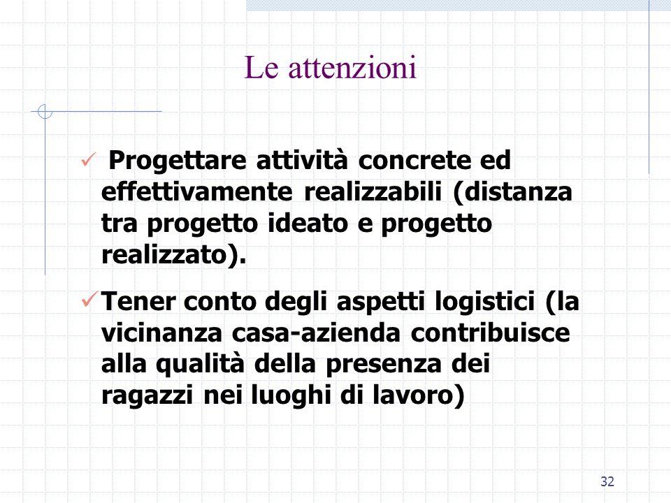 Le attenzioni Progettare attività concrete ed effettivamente realizzabili (distanza tra progetto ideato e progetto realizzato).