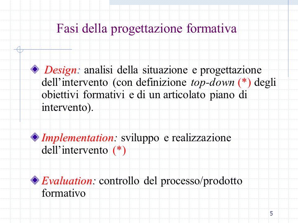 Fasi della progettazione formativa