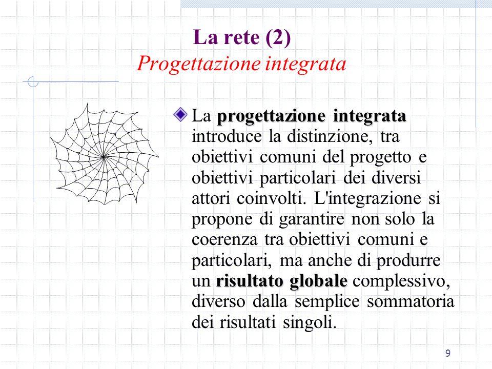 La rete (2) Progettazione integrata