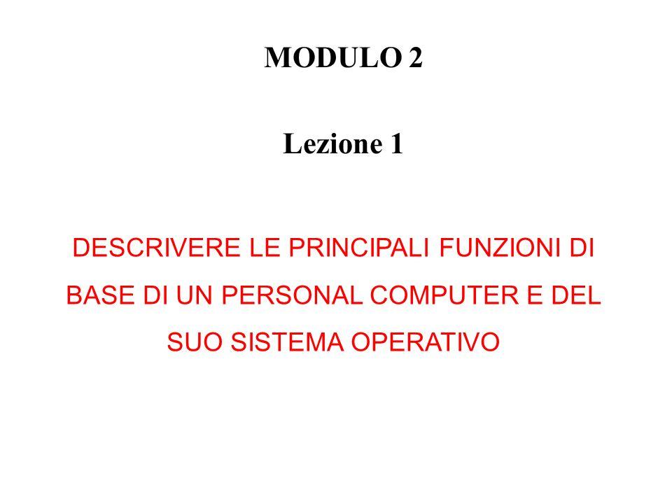 MODULO 2 Lezione 1.