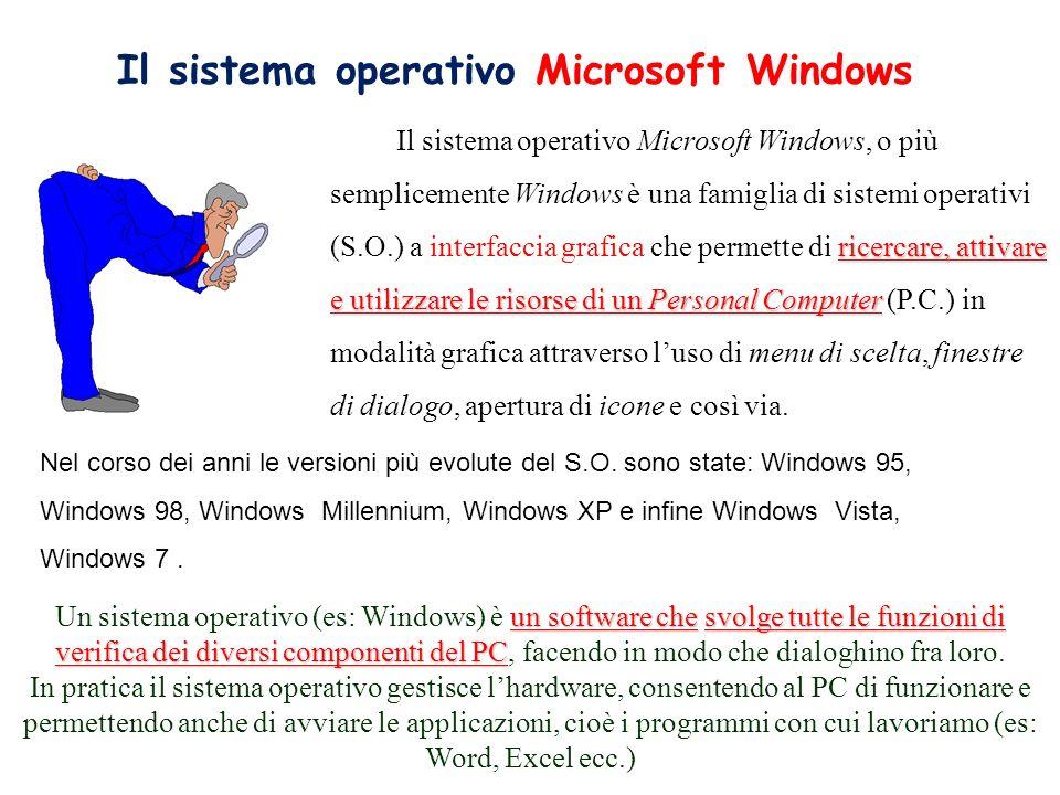Il sistema operativo Microsoft Windows