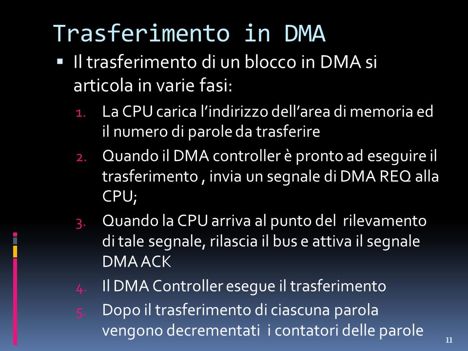Trasferimento in DMA Il trasferimento di un blocco in DMA si articola in varie fasi: