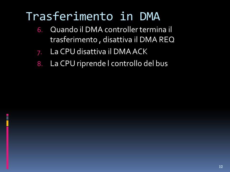 Trasferimento in DMA Quando il DMA controller termina il trasferimento , disattiva il DMA REQ. La CPU disattiva il DMA ACK.
