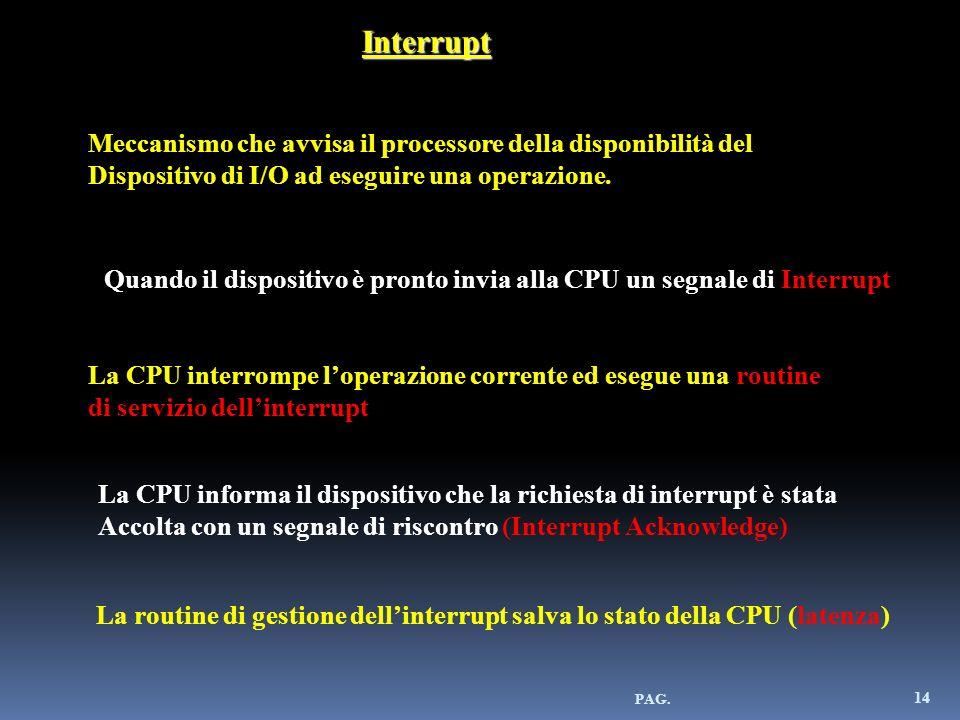 Interrupt Meccanismo che avvisa il processore della disponibilità del