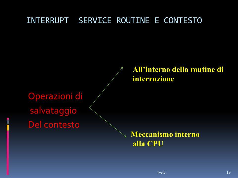 INTERRUPT SERVICE ROUTINE E CONTESTO