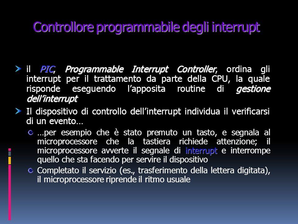 Controllore programmabile degli interrupt