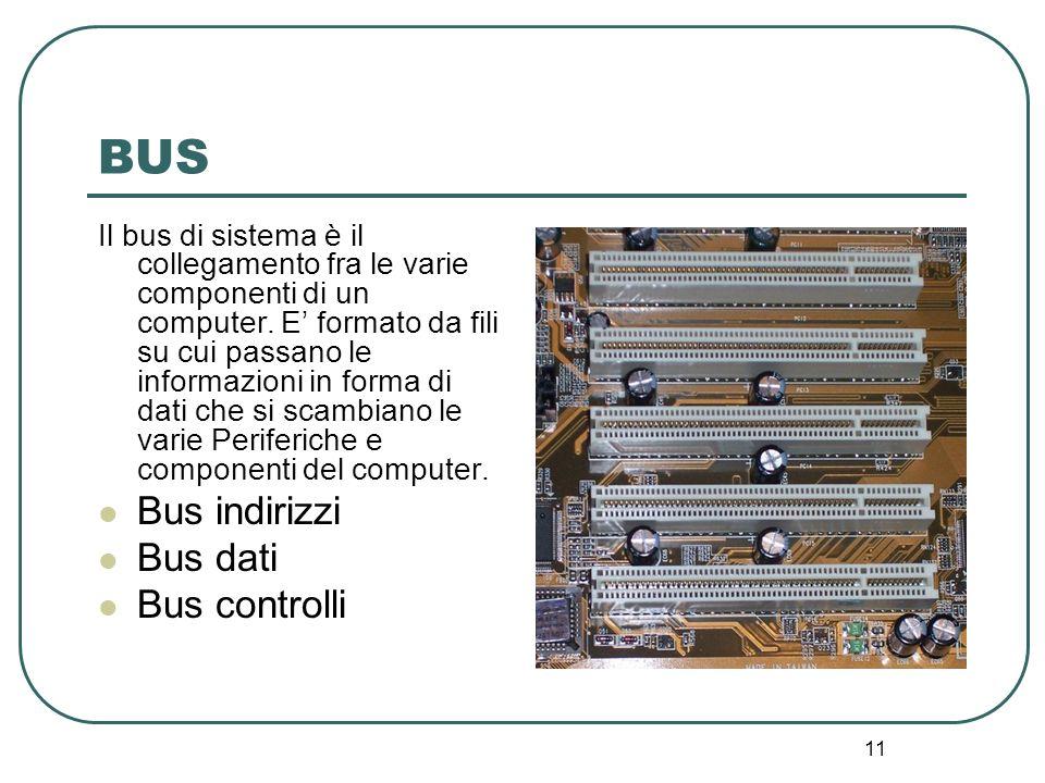BUS Bus indirizzi Bus dati Bus controlli
