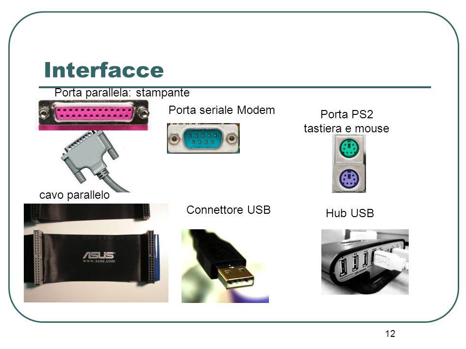 Interfacce Porta parallela: stampante Porta seriale Modem Porta PS2