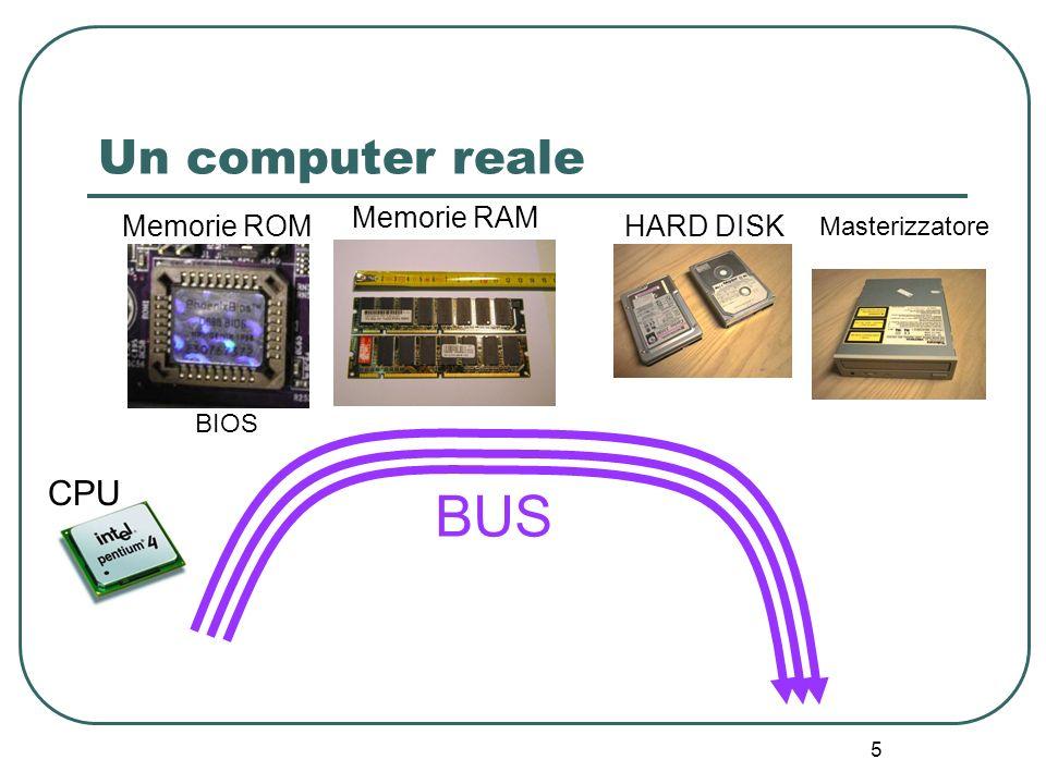 BUS Un computer reale CPU Memorie RAM Memorie ROM HARD DISK