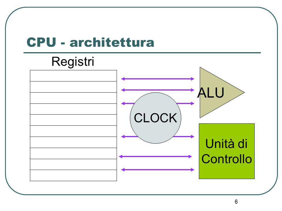 ALU CPU - architettura Registri CLOCK Unità di Controllo