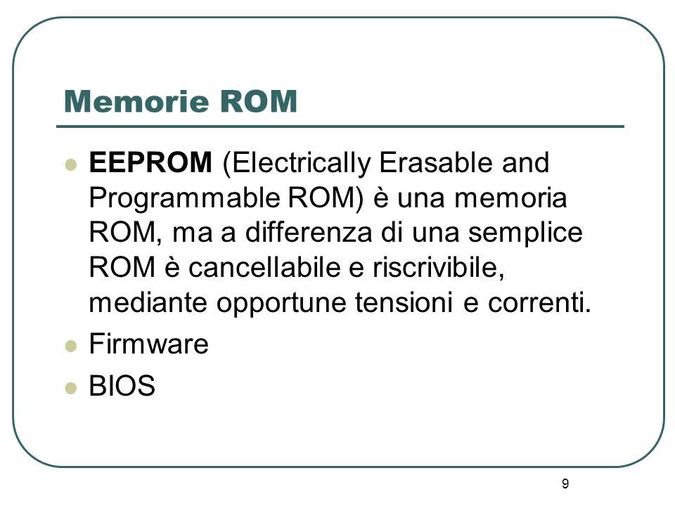 Memorie ROM
