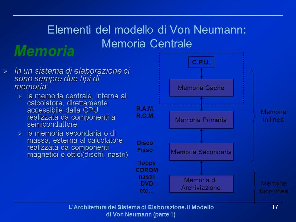 Elementi del modello di Von Neumann: Memoria Centrale