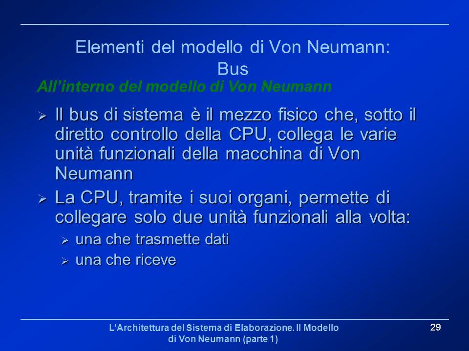 Elementi del modello di Von Neumann: Bus