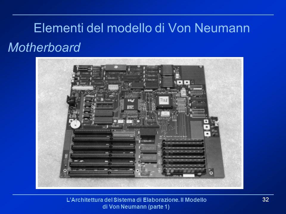 Elementi del modello di Von Neumann