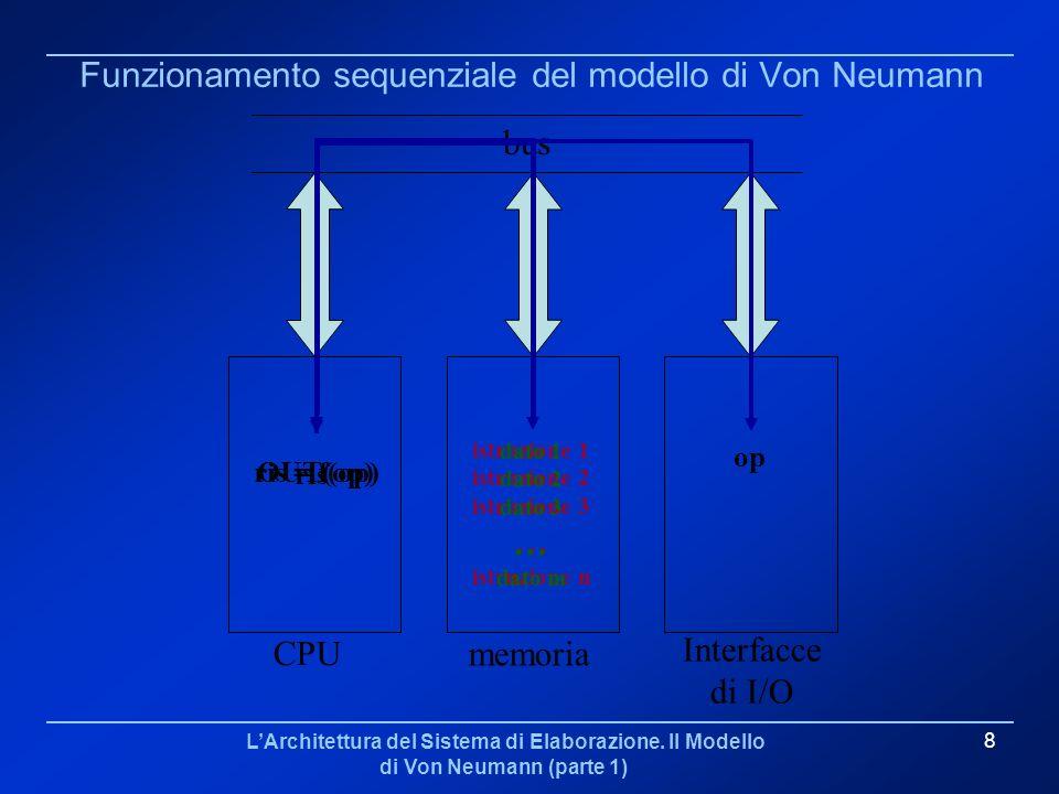 Funzionamento sequenziale del modello di Von Neumann
