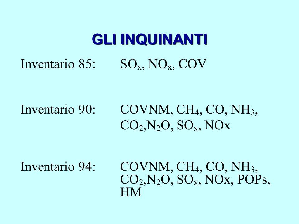 GLI INQUINANTI Inventario 85: SOx, NOx, COV