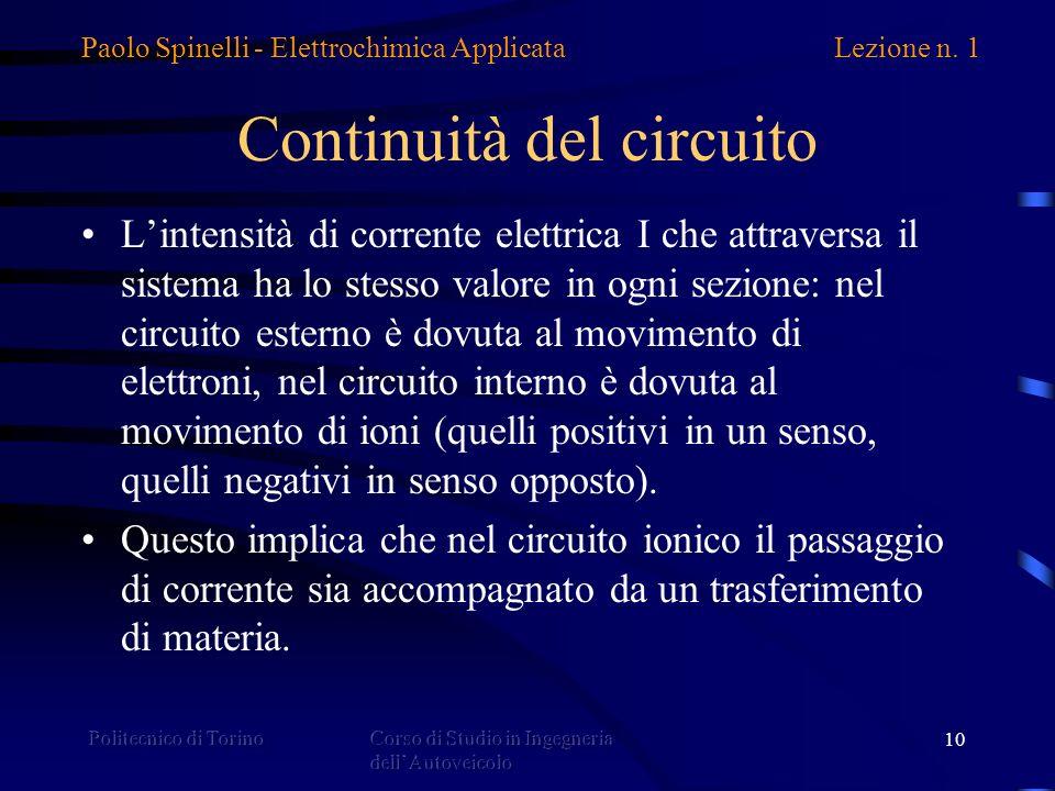 Continuità del circuito