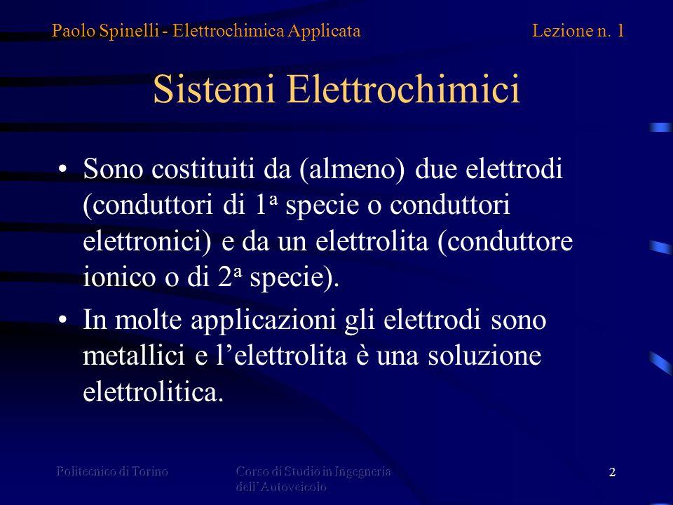 Sistemi Elettrochimici