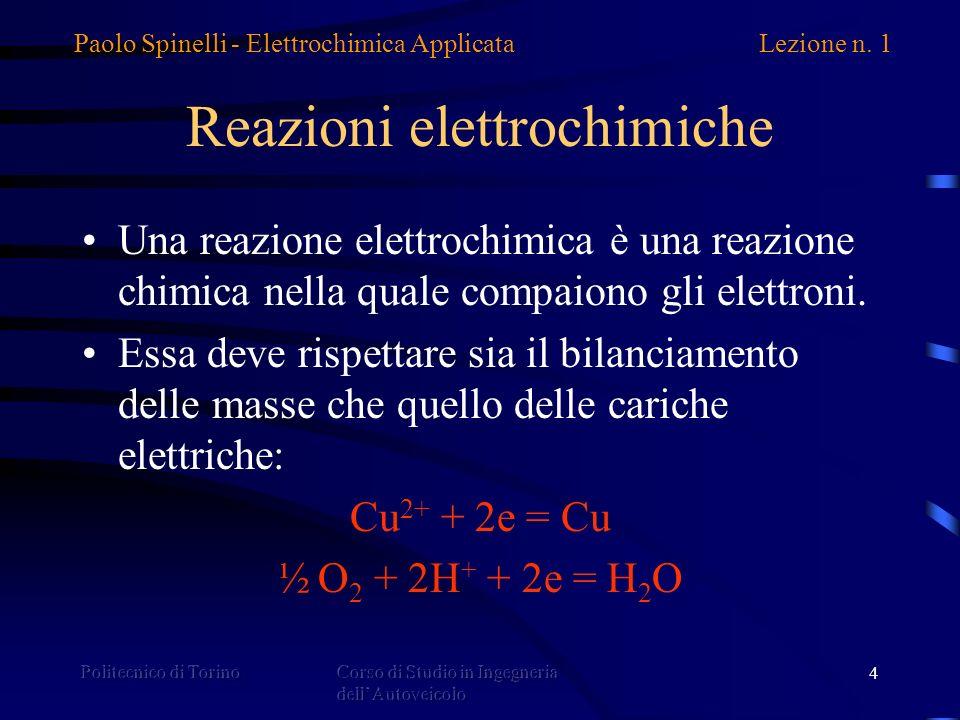 Reazioni elettrochimiche
