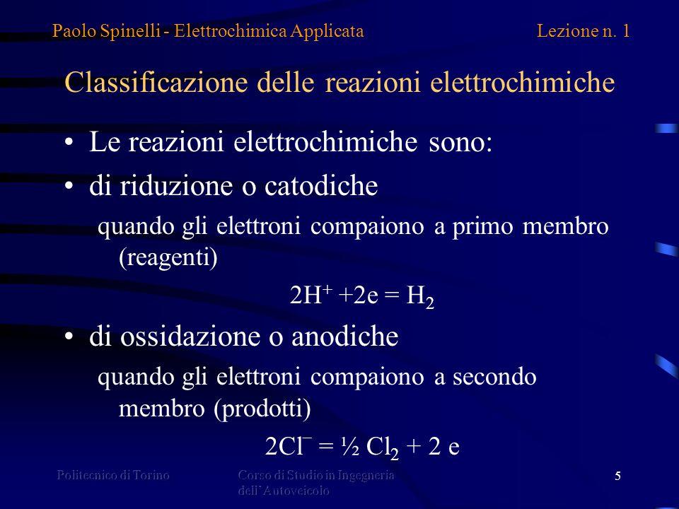 Classificazione delle reazioni elettrochimiche