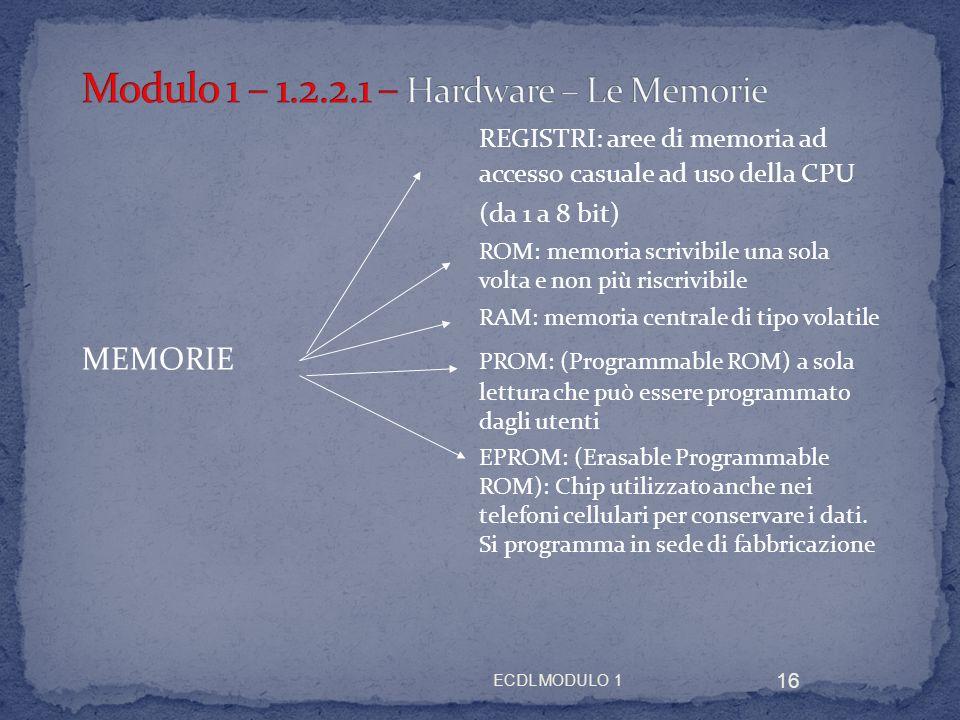 Modulo 1 – 1.2.2.1 – Hardware – Le Memorie