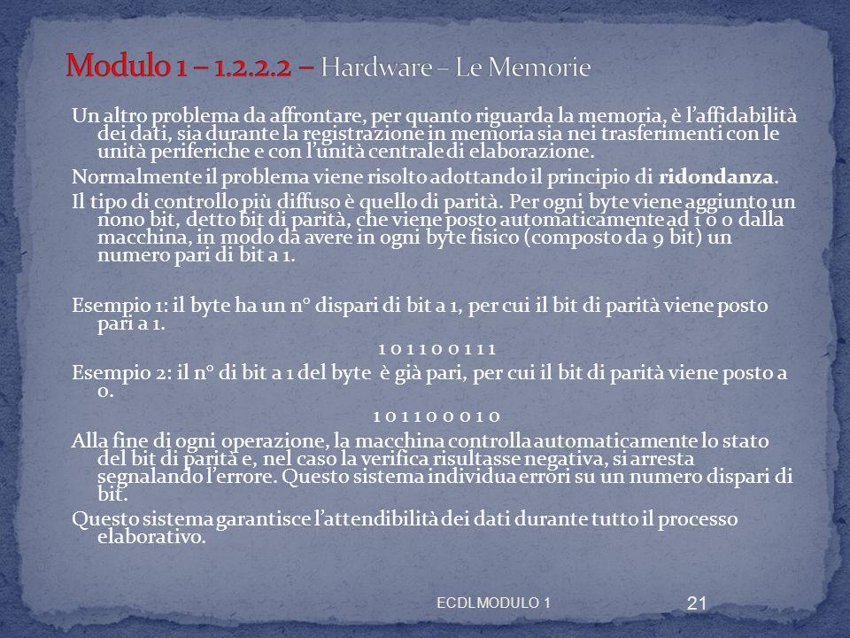 Modulo 1 – 1.2.2.2 – Hardware – Le Memorie