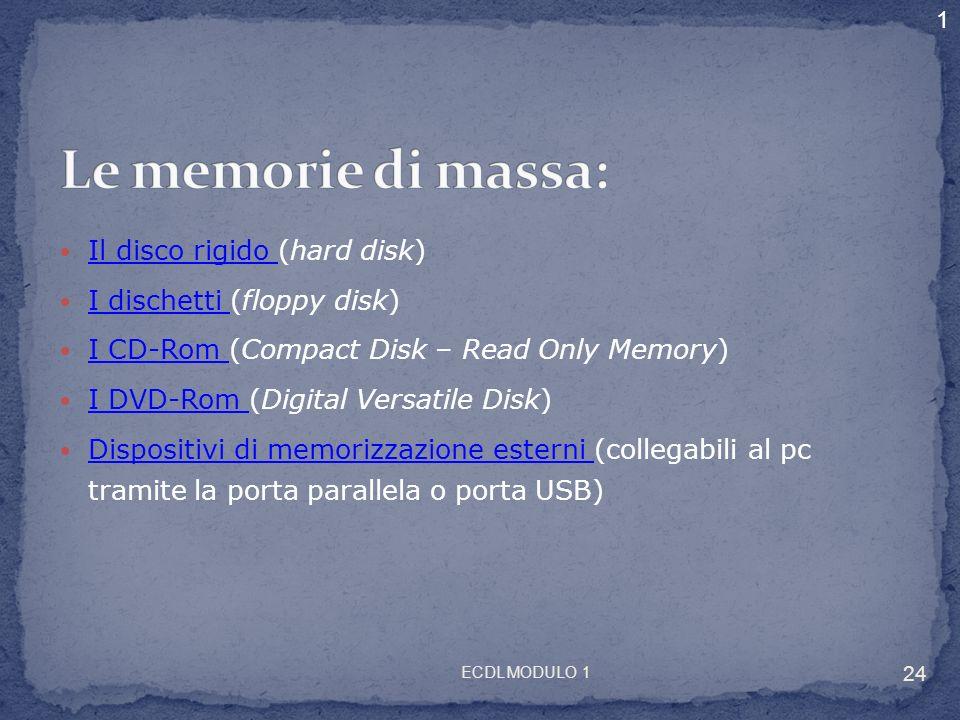 Le memorie di massa: Il disco rigido (hard disk)