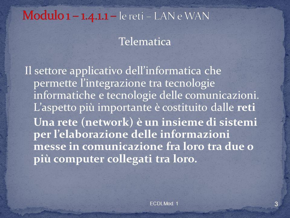 Modulo 1 – 1.4.1.1 – le reti – LAN e WAN