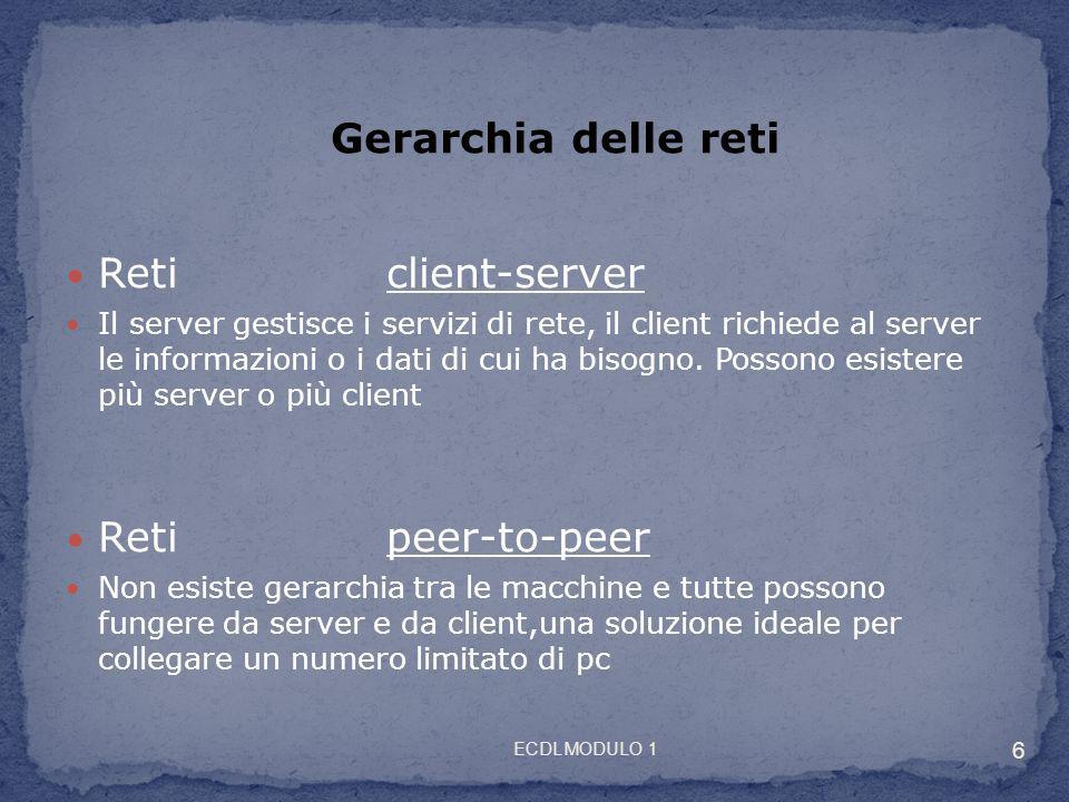 Gerarchia delle reti Reti client-server Reti peer-to-peer