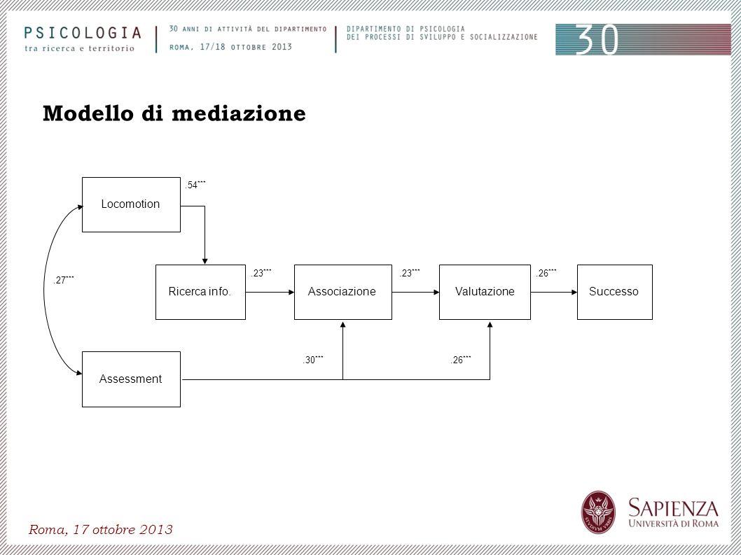 Modello di mediazione Roma, 17 ottobre 2013 Locomotion Assessment