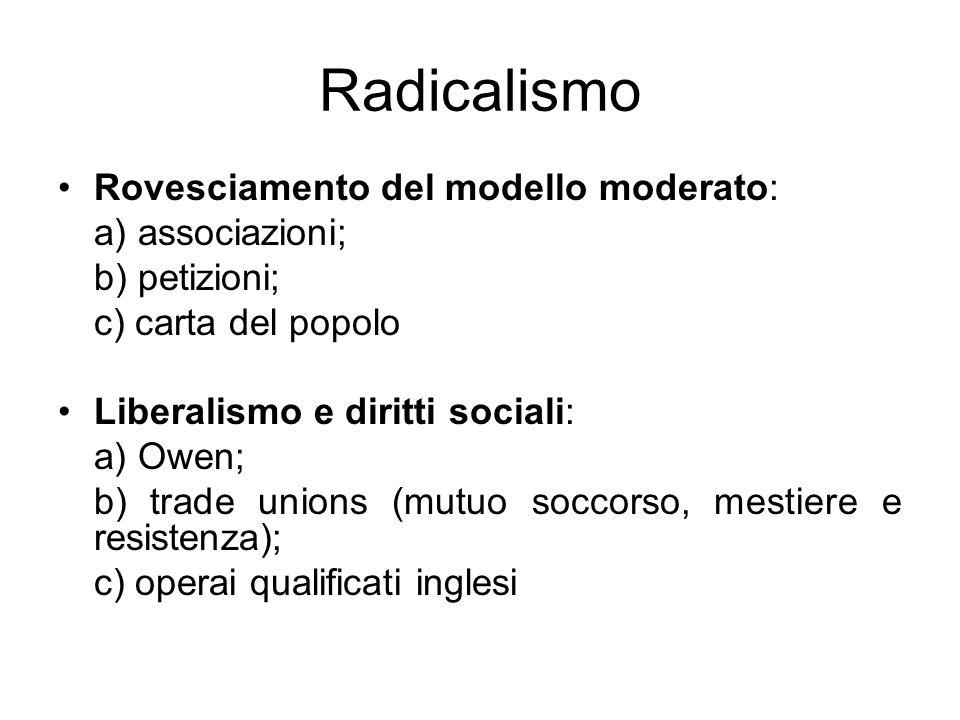 Radicalismo Rovesciamento del modello moderato: a) associazioni;
