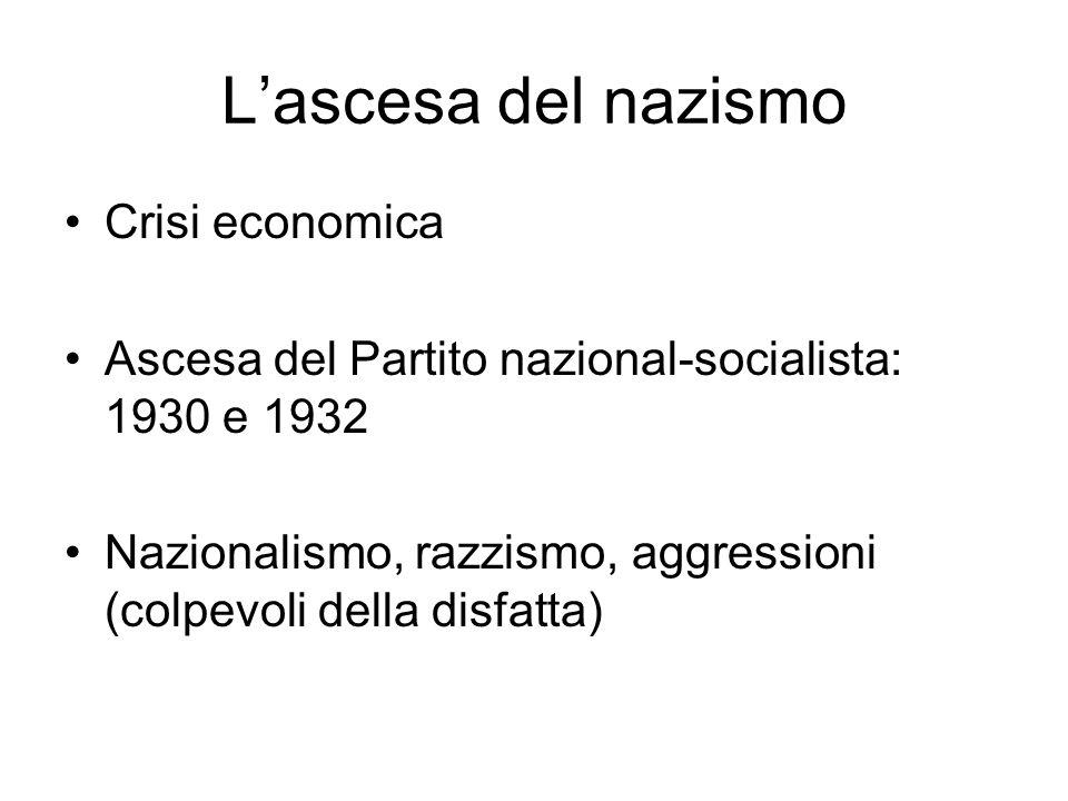 L'ascesa del nazismo Crisi economica