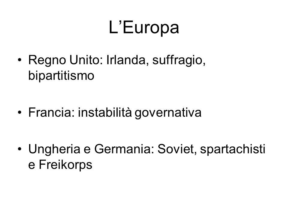 L'Europa Regno Unito: Irlanda, suffragio, bipartitismo