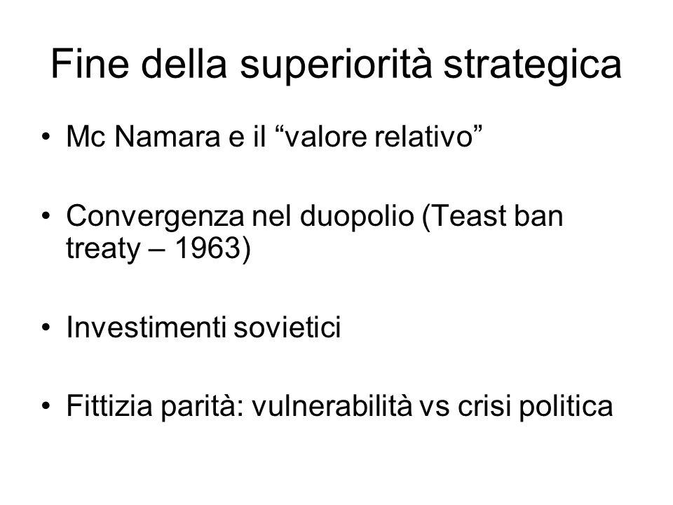 Fine della superiorità strategica
