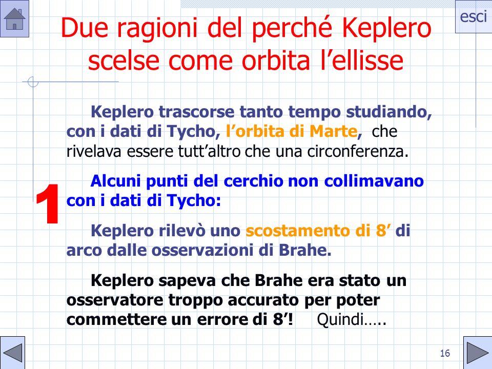 Due ragioni del perché Keplero scelse come orbita l'ellisse