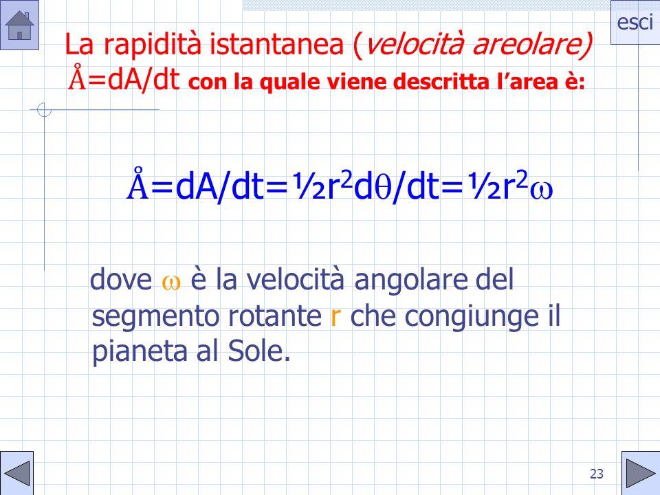 La rapidità istantanea (velocità areolare) Å=dA/dt con la quale viene descritta l'area è: