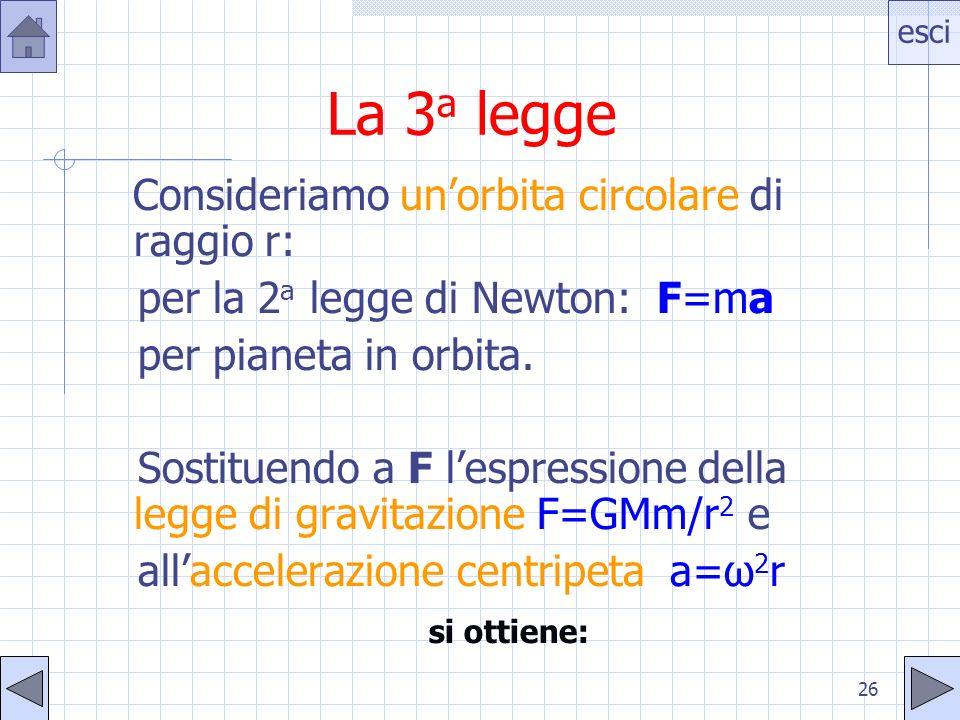 La 3a legge per la 2a legge di Newton: F=ma per pianeta in orbita.