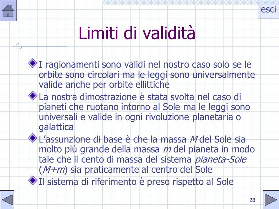 Limiti di validità