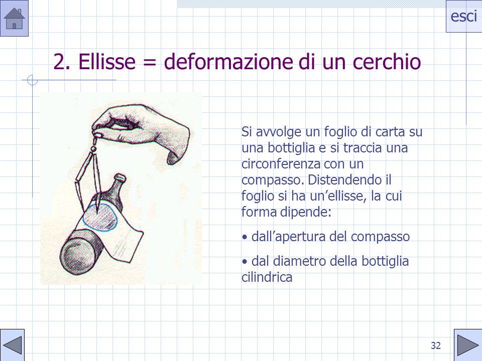 2. Ellisse = deformazione di un cerchio