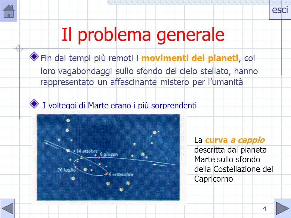 Il problema generaleFin dai tempi più remoti i movimenti dei pianeti, coi.