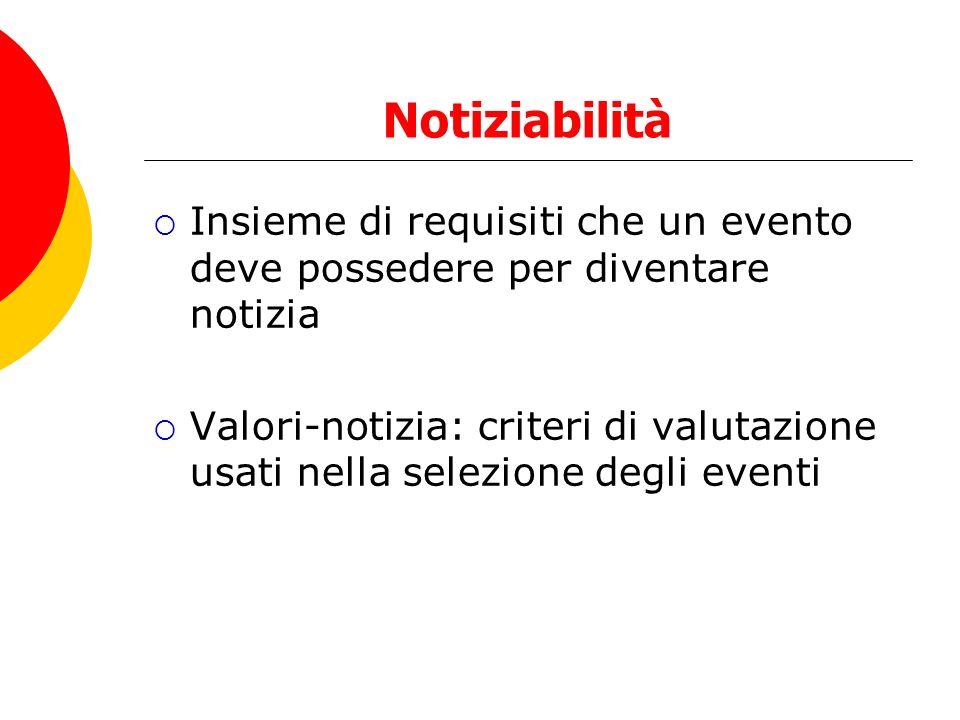 Notiziabilità Insieme di requisiti che un evento deve possedere per diventare notizia.