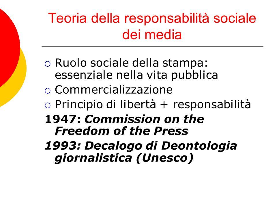 Teoria della responsabilità sociale dei media