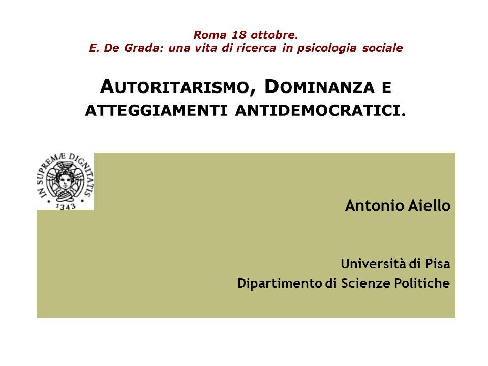 Autoritarismo, Dominanza e atteggiamenti antidemocratici.