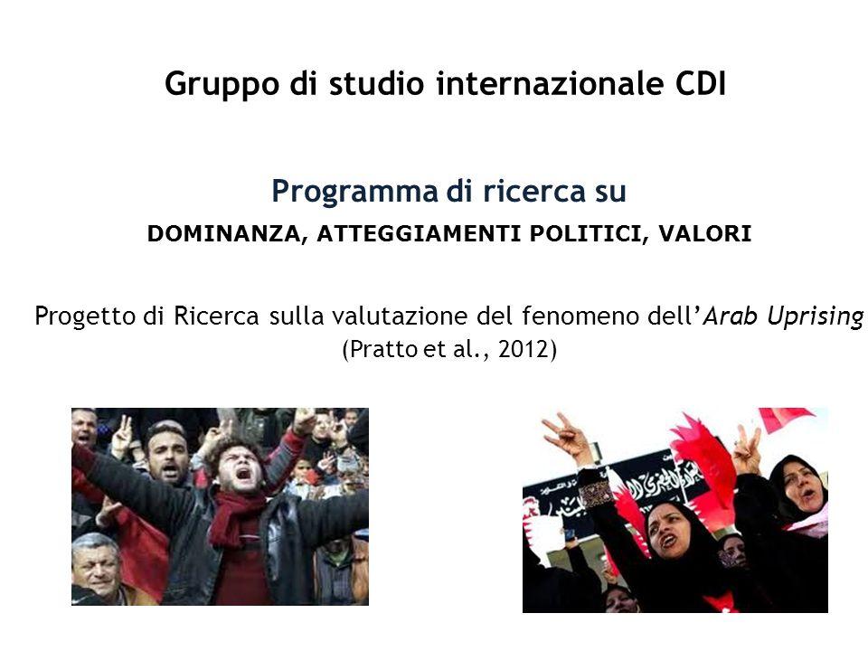 Gruppo di studio internazionale CDI
