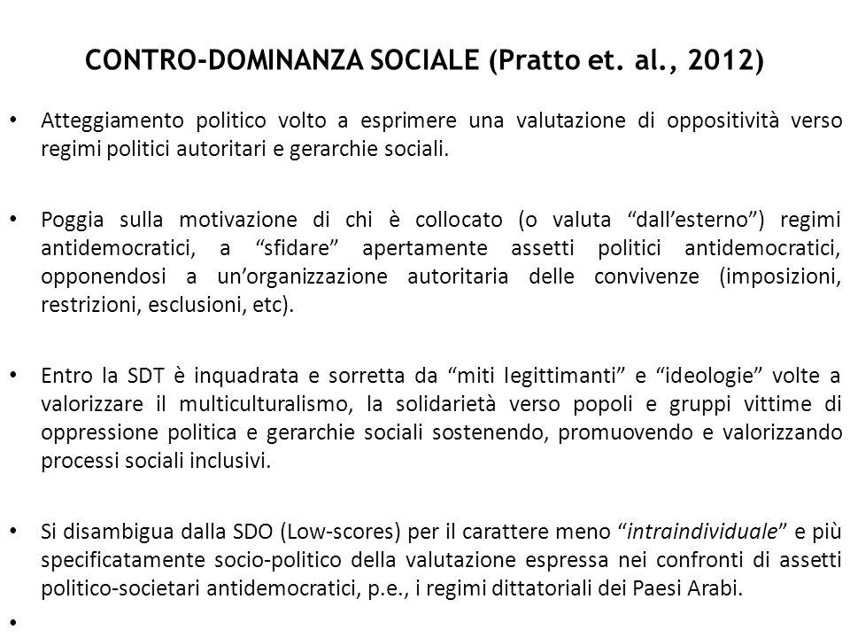 CONTRO-DOMINANZA SOCIALE (Pratto et. al., 2012)