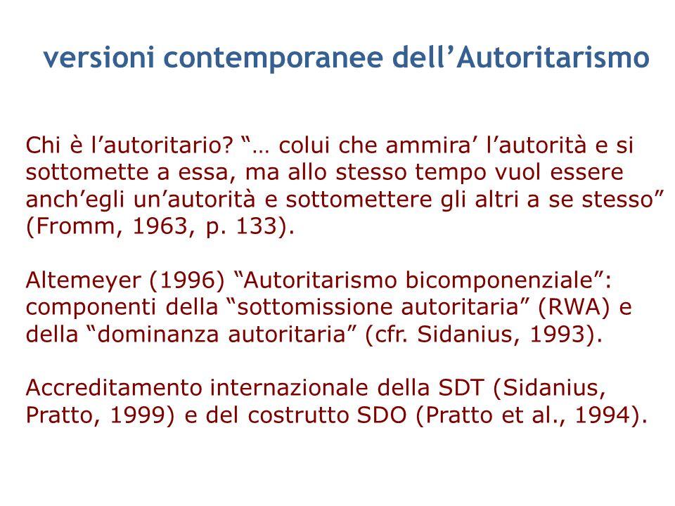 versioni contemporanee dell'Autoritarismo