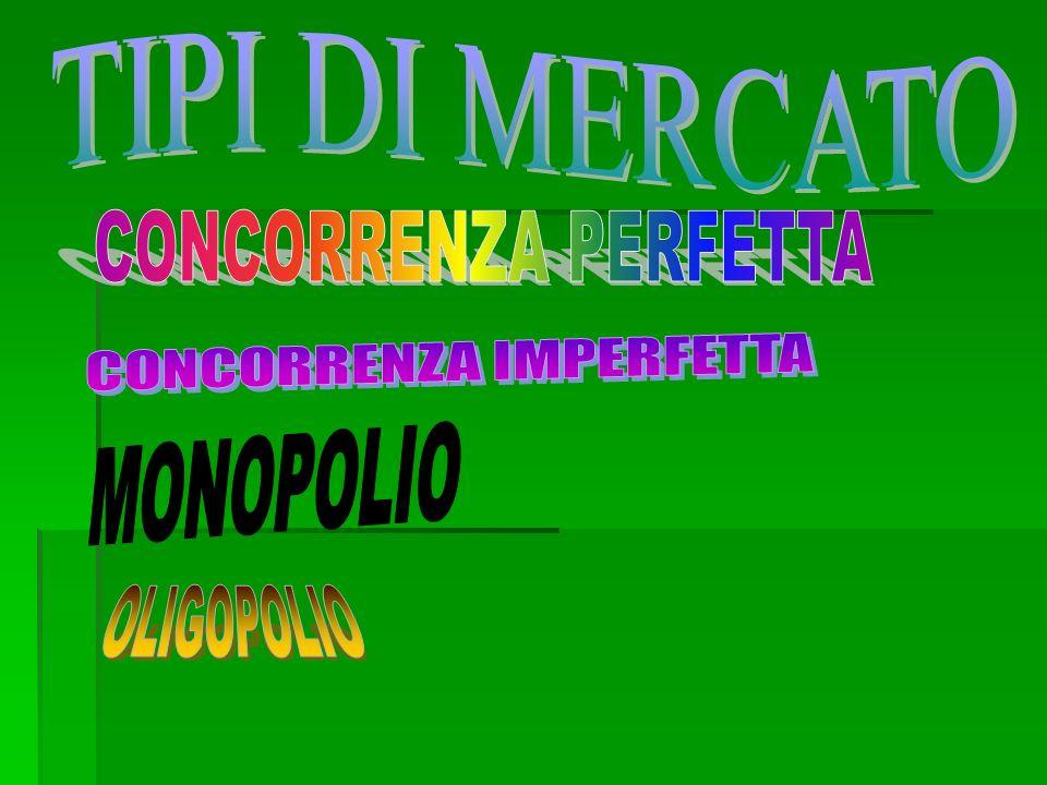 CONCORRENZA IMPERFETTA
