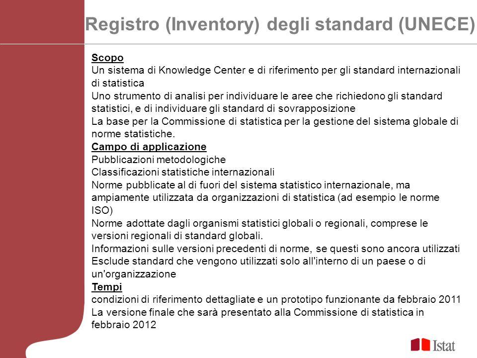 Registro (Inventory) degli standard (UNECE)