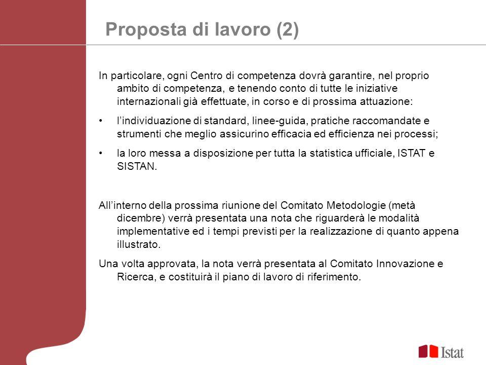 Proposta di lavoro (2)